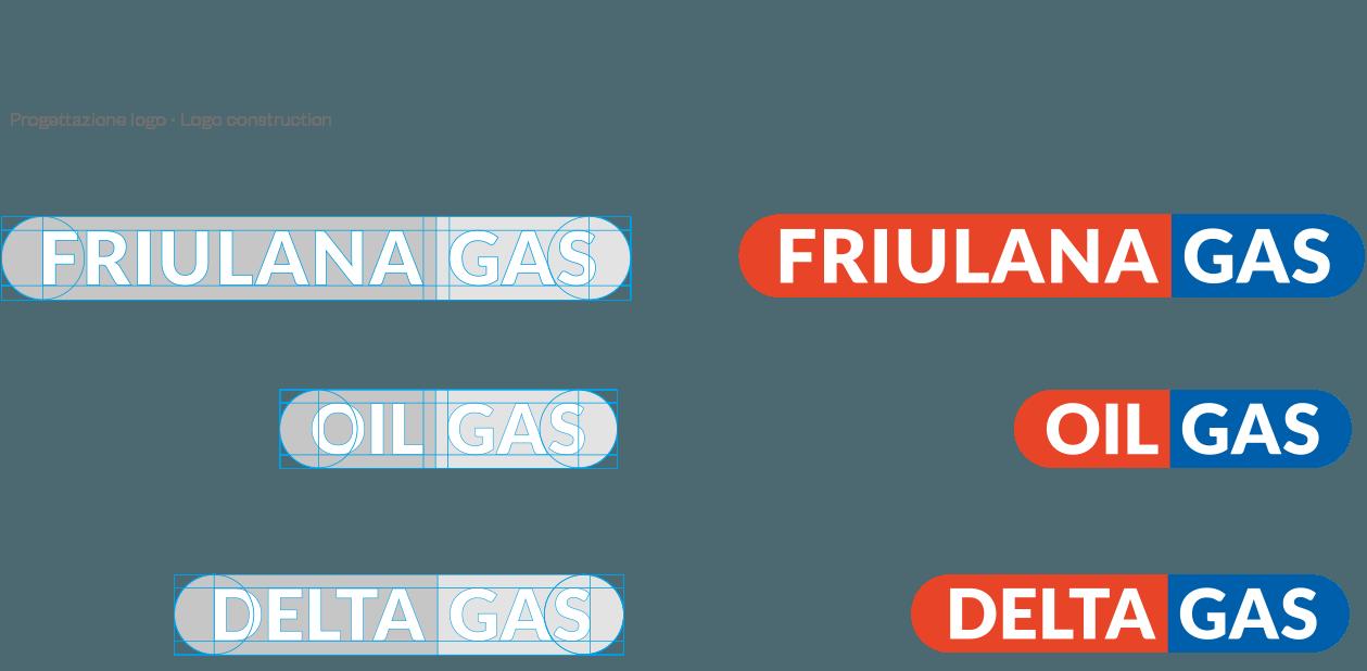 Friulanagas - o-zone